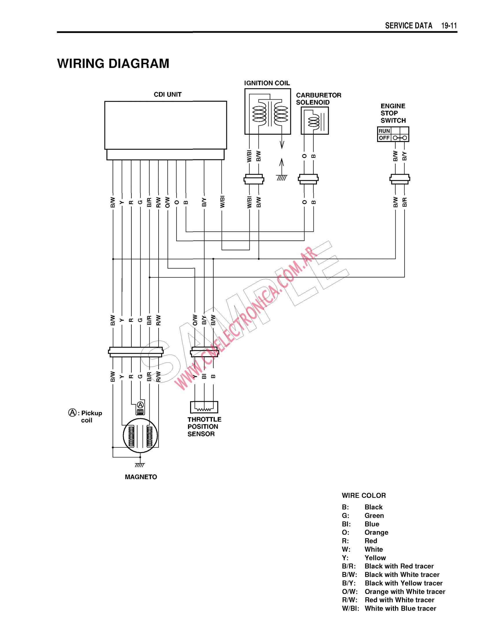 1996 suzuki rm250 wiring diagram