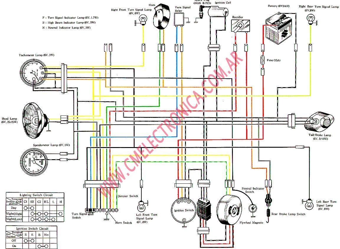 coil wiring diagram 250 suzuki motorcycle