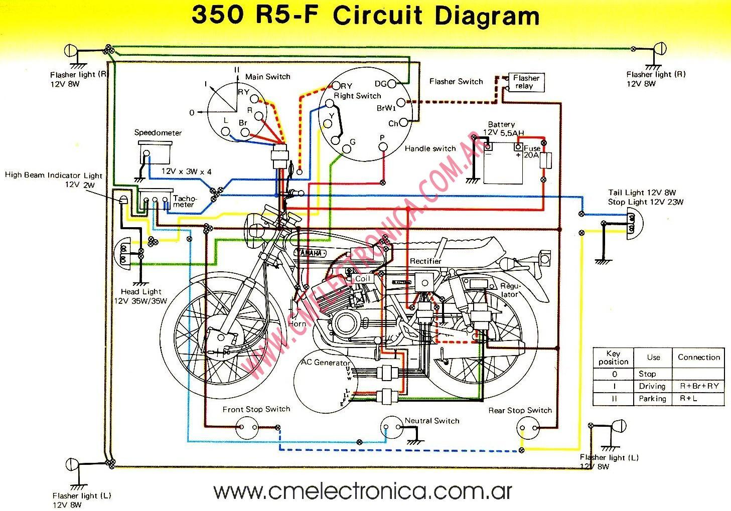 Swell Yamaha Ybr 125 Wiring Diagram Online Wiring Diagram Wiring Database Numdin4X4Andersnl