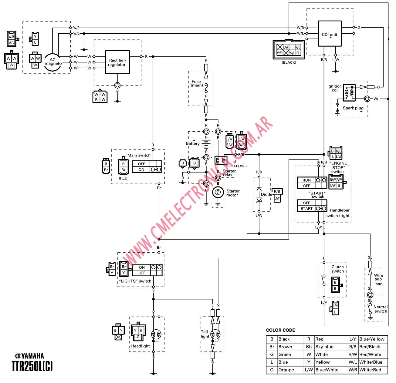 2008 raptor 250 wiring diagram