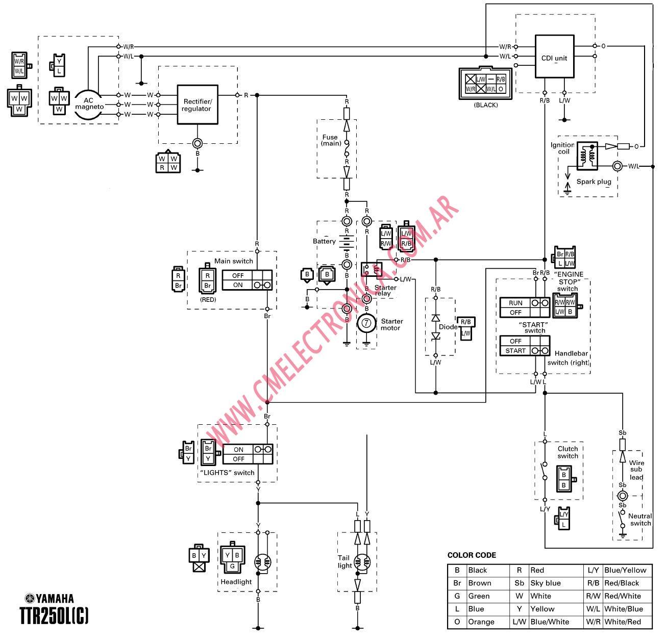 yamaha atv cdi wiring diagrams