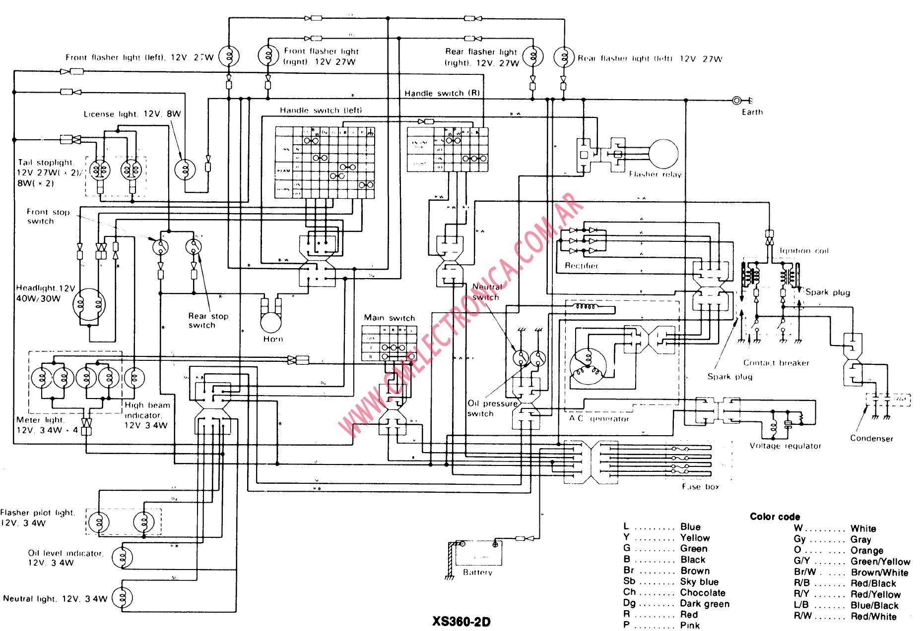 diagrama yamaha xs360