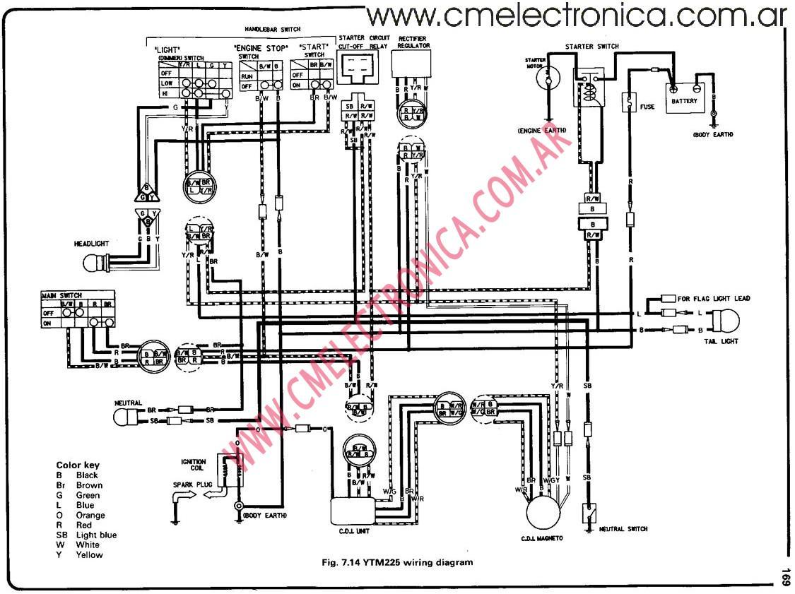 yamaha yzf600r wiring diagram