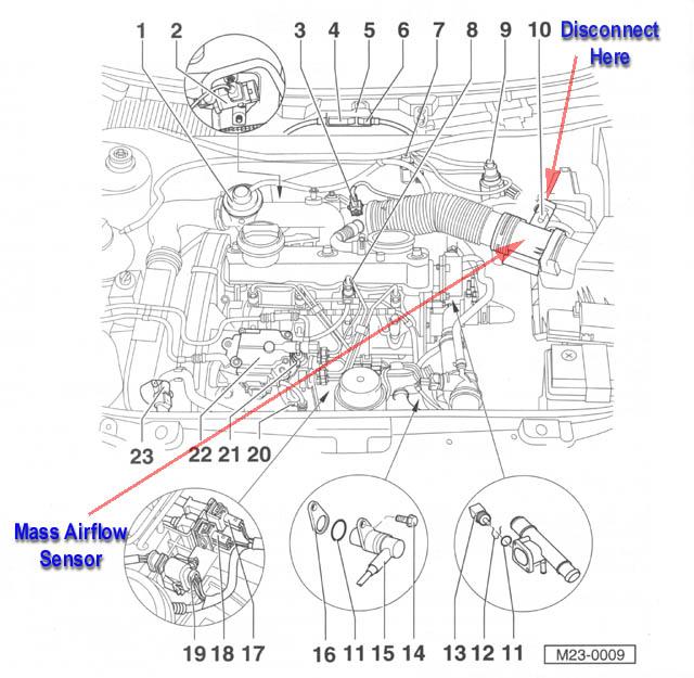 2006 audi a4 2.0 t fuse box location