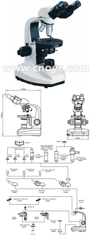 1000x Metal Polarized Light Microscope Halogen Lamp Microscopes A150201