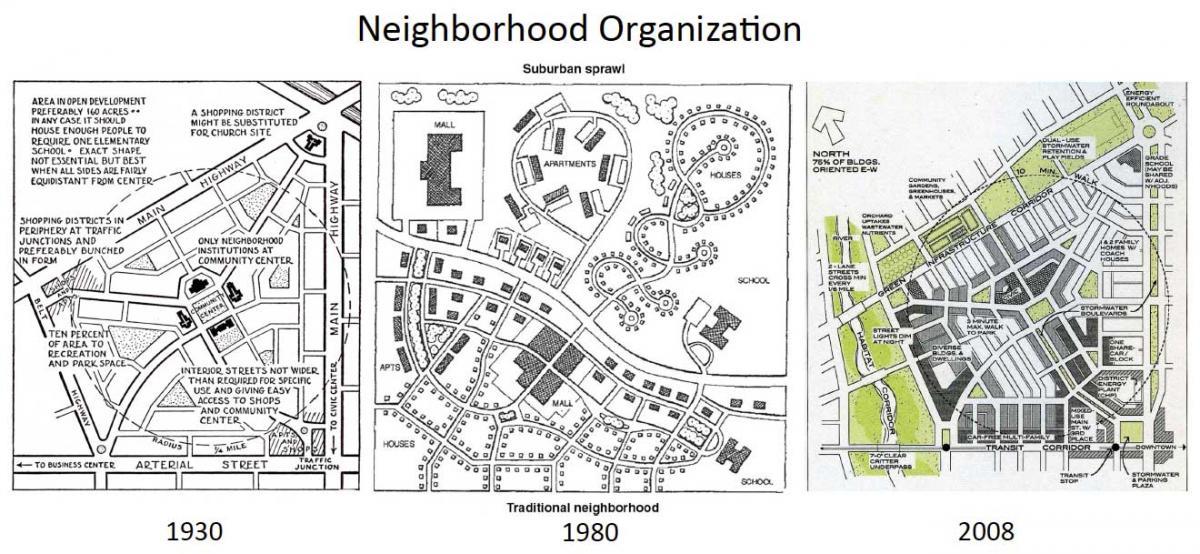 Auto Use \u2013 Oxnard Community Planning Group (OxnardCPG