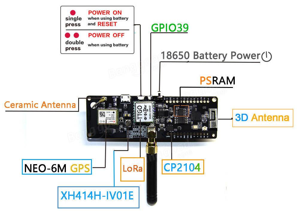 Design ESP32 LoRa GPS Tracker Applications with TTGO T-Beam Board