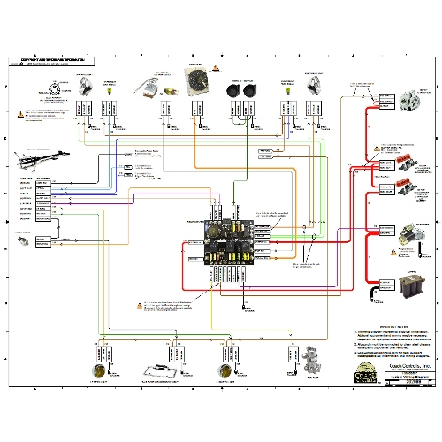 Hot Rod Wiring Diagram Fuse Block - Wiring Diagram Online