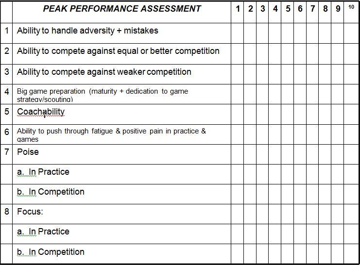 The 4 C\u0027s of Peak Performance