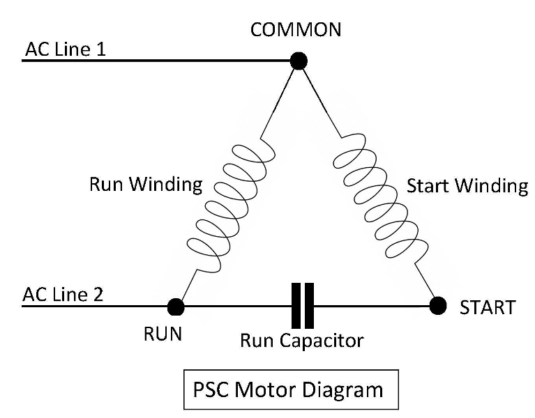 wiring diagram for psc motor