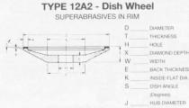 12A2 Dish Wheel