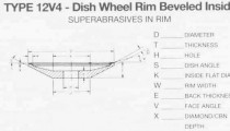 12V4 Dish Wheel