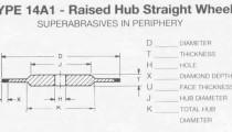14A1 Raised Hub Straight Wheel