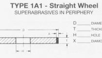 1A1 Straight Wheel