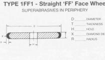 1FF1 Straight