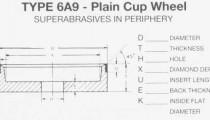 6A9 Plain Cup Wheel