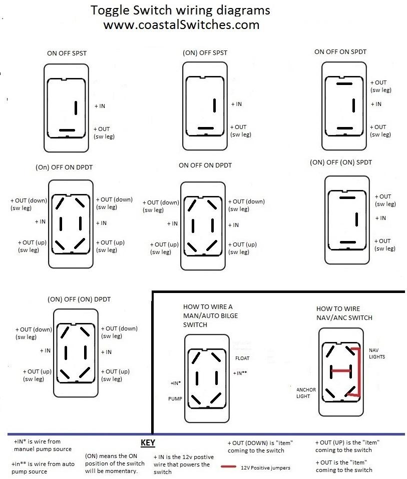 Code 3 3672l4 Wiring Diagram Index listing of wiring diagrams