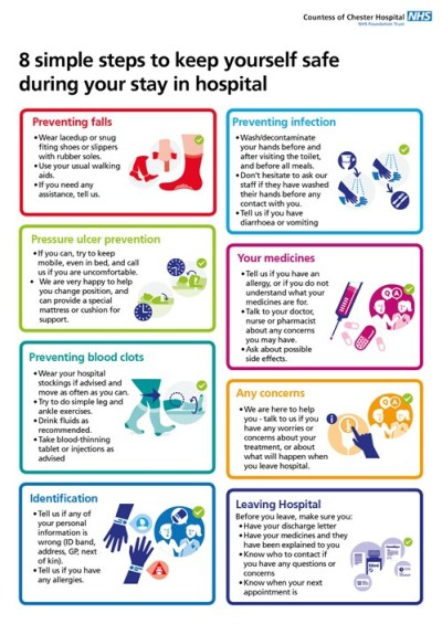 8 Simple Steps   Countess of Chester Hospital