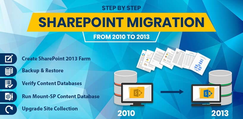 Step by Step SharePoint Migration from 2010 to 2013 - Code Creators