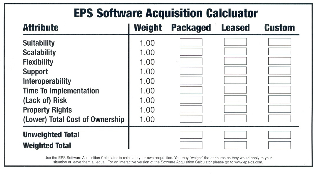 Make, Buy, or Lease the Software Acquisition Dilemma