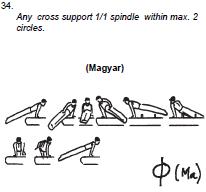 G2_D_Magyar
