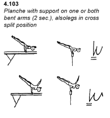 G4_A_Planche with Bent Arms