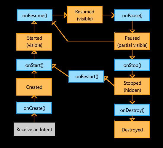 resume builder java code professional resumes example online
