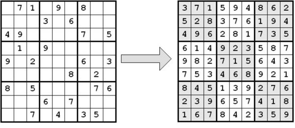 Sudoku Solver with LINQ (C# 30) - CodeProject