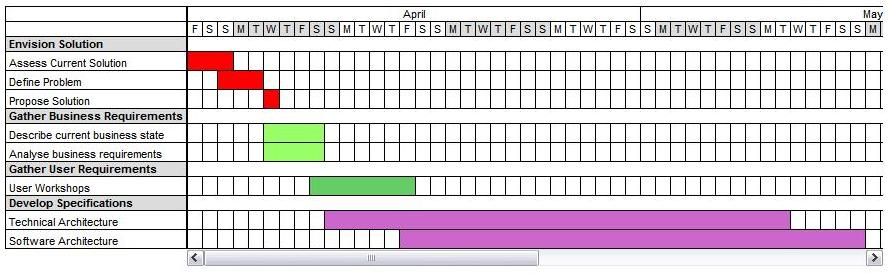 Gantt Chart / Event Calendar / Calendar Planner - CodeProject - sample planning calendar