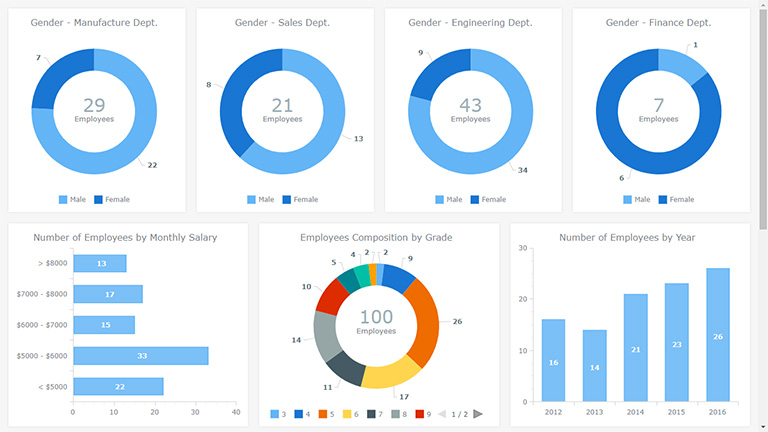 Best Dashboard Examples for Inspiration in 2018 Code Wall