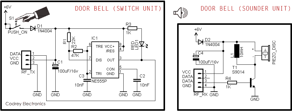 simple rf transmitter and receiver circuit