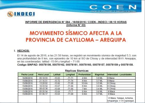 INFORME DE EMERGENCIA Nº 584 - 16AGO2016 - MOVIMIENTO SISMICO EN LA PROVINCIA DE CAYLLOMA - AREQUIPA (3)