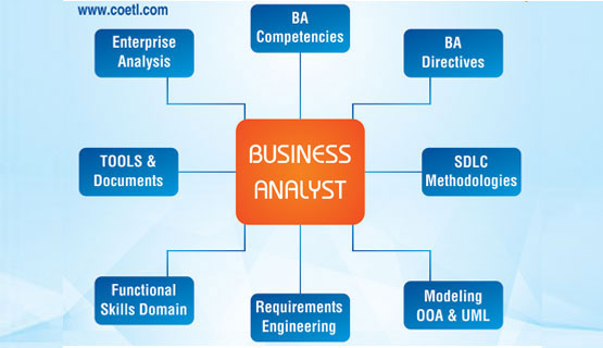 Business Analyst Training in Hyderabad Online Business Analyst