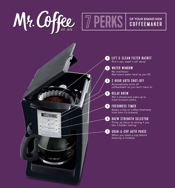 6 Best programmable coffee makers in 2017 Tested Reviews
