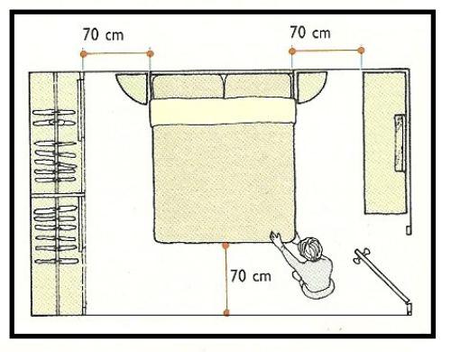 Camera-matrimoniale-1-12jpg (500×390) Neufert Pinterest - office seating plan template