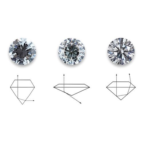 Buying a Diamond? Know the Diamond Grading Chart