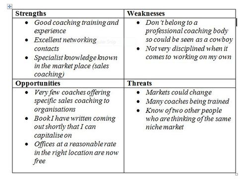 A creative use of the SWOT Analysis in Coaching Cognitive - good personal strengths