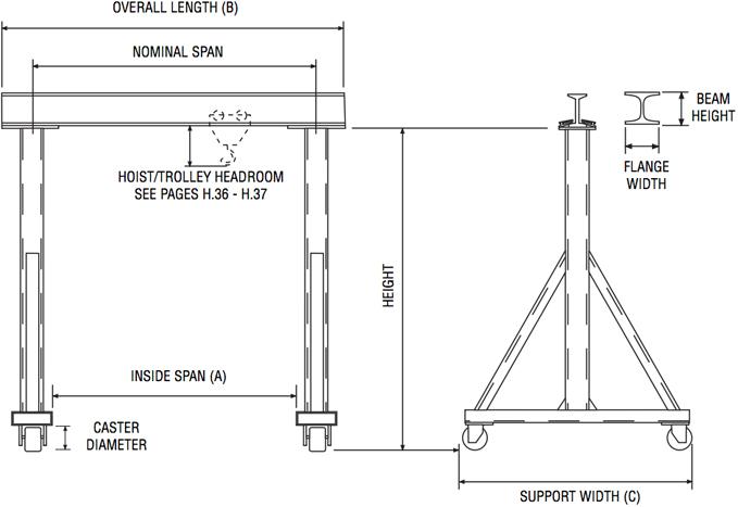 Basic Crane Diagram Electronic Schematics collections