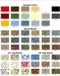 Garage Floor Paint Gray | Joy Studio Design Gallery - Best ...