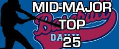 2012 CBD Mid Major Poll (April 30th)