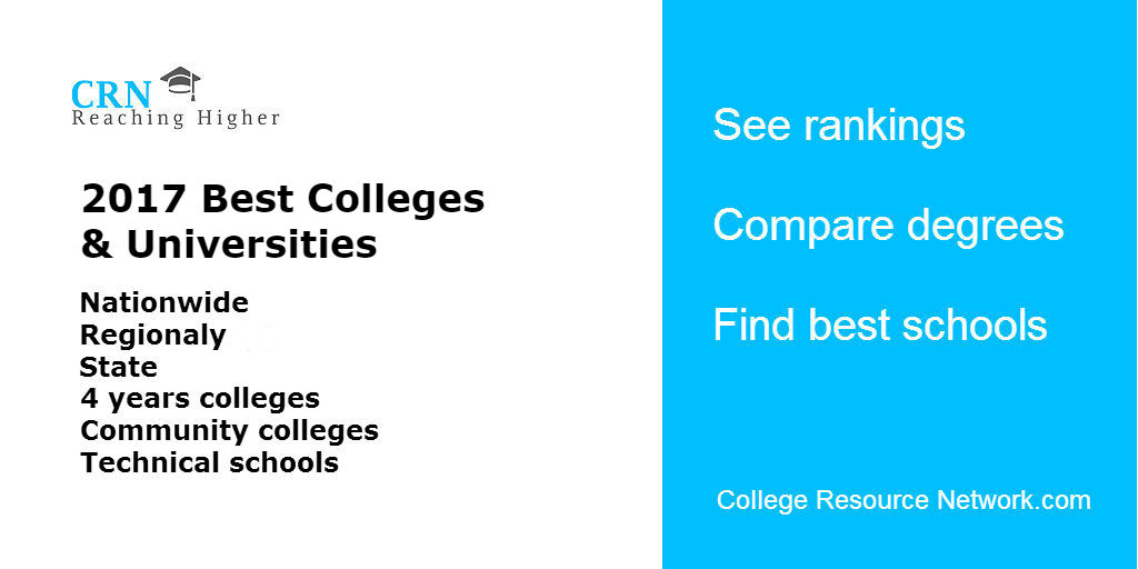 Best Colleges Ranked 2018-2019 - National, State and Regional CRN