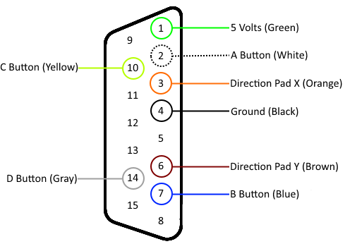 gameport to usb wiring diagram
