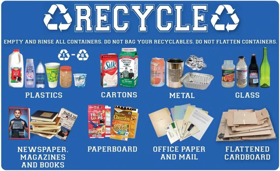 5 Things That You Can Recycle At Work Today Shoplet Of Recycle
