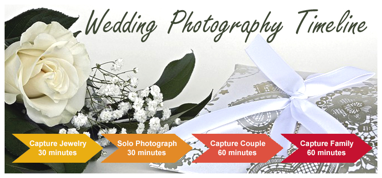 Wedding Day Photography Timeline-A Comprehensive Guide