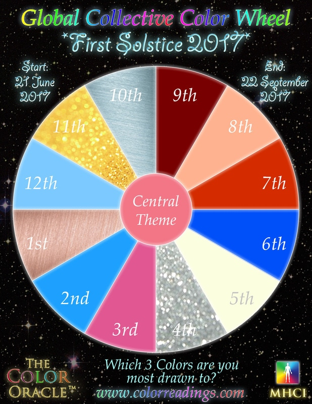 Global Collective Color Wheel First Solstice 2017 ~
