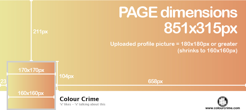 Facebook Timeline Cover And Profile Picture Dimensions For Your