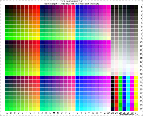about icc colour profiles, icc profiles explained colourmanagementnet - sample cmyk color chart