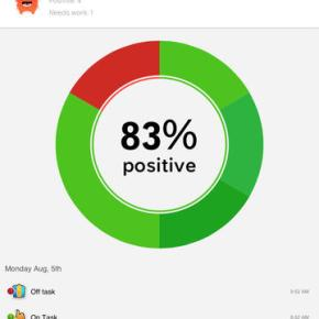 ClassDojo – Behaviour Management