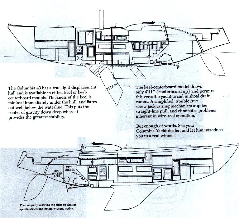 Columbia Step Ballast Wiring Diagram - Wiring Diagrams Schema