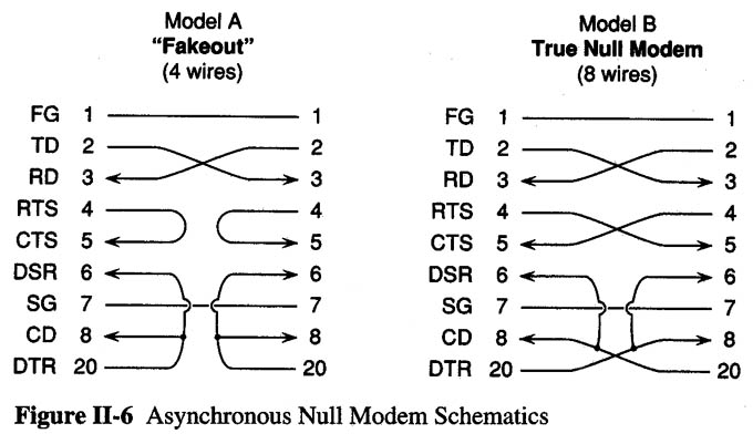 Serial 9 Pin Connector Wiring Wiring Diagram Libraries